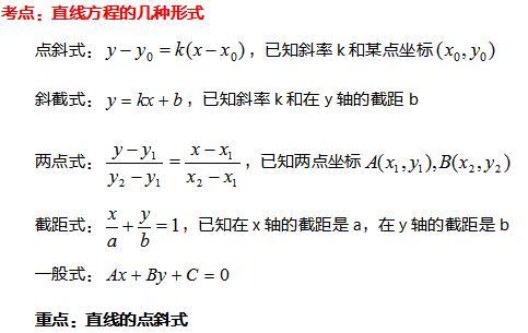 2020年成人高考高起点《数学》重要知识点(6)